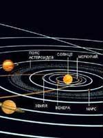 Уникальная «конструкция» Солнечной системы – явно искусственная аккуратность и расчёт...