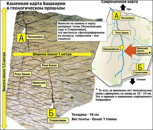 Подтверждение Генштаба, Чандарская плита, Дашкин камень, «Карта  создателя»