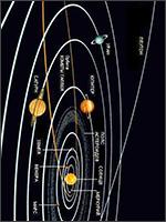 Солнечную систему сформировали искусственно