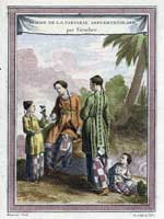 Костюм северной тартарской женщины 1760 года (Прево)